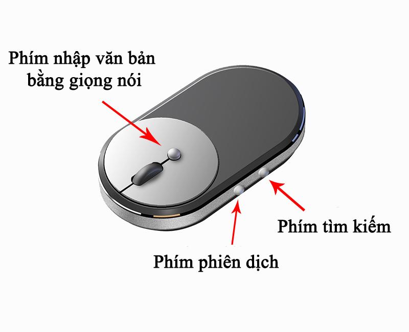 Cách sử dụng những nút bấm
