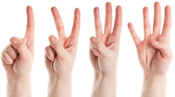 Thiết bị phiên dịch chuyển ngôn ngữ ASL thành văn bản
